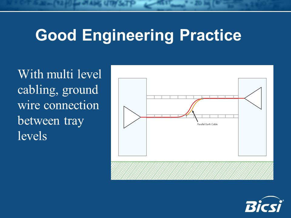 Good Engineering Practice