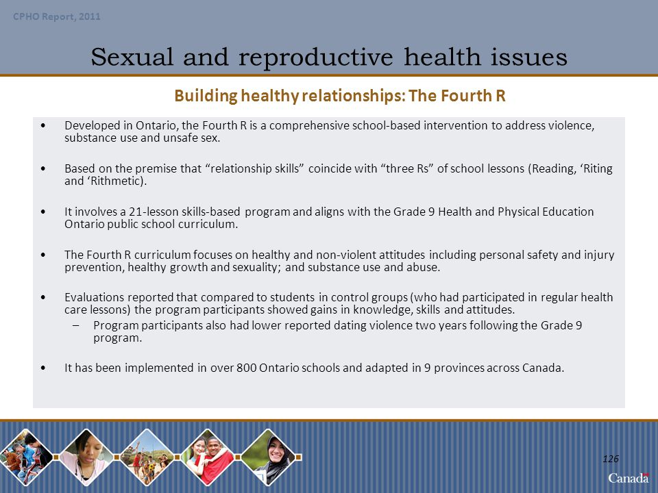 Sexual and reproductive health issues