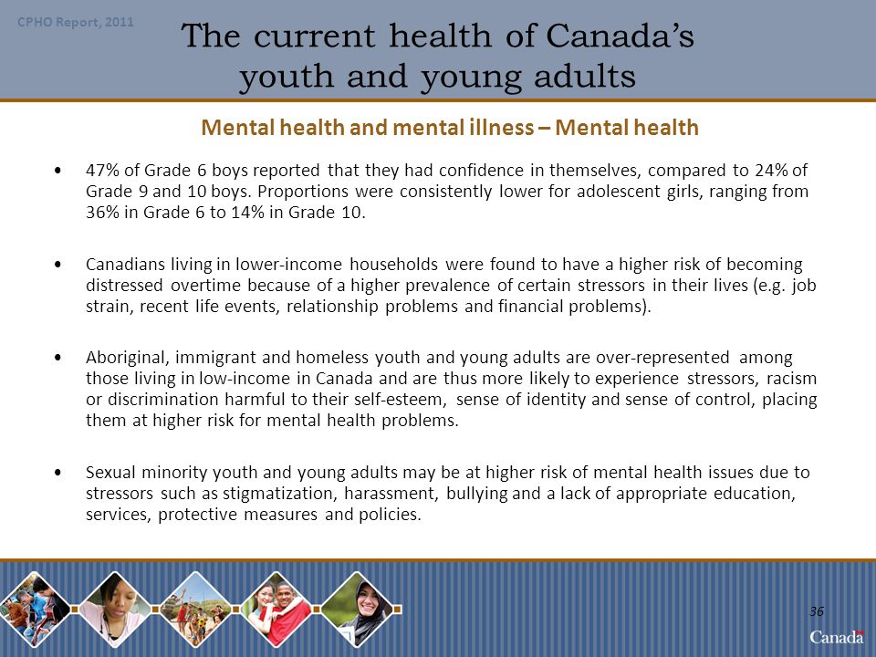 The current health of Canada's youth and young adults
