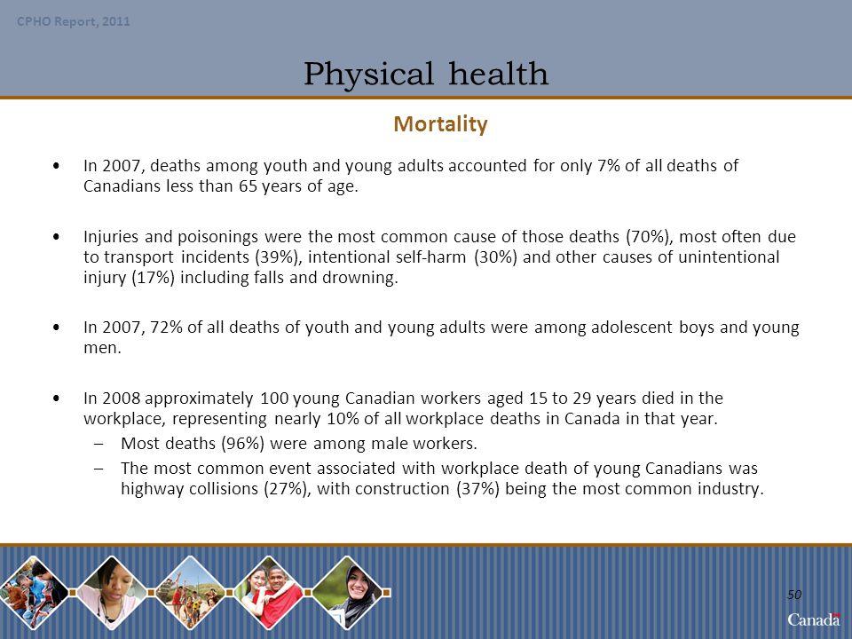 Physical health Mortality