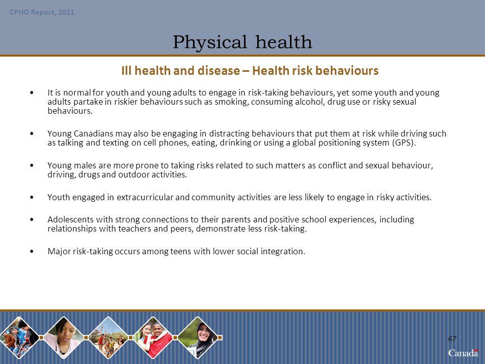 Ill health and disease – Health risk behaviours
