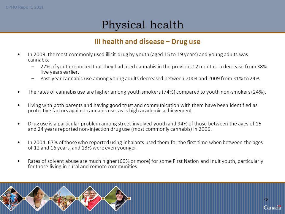 Ill health and disease – Drug use