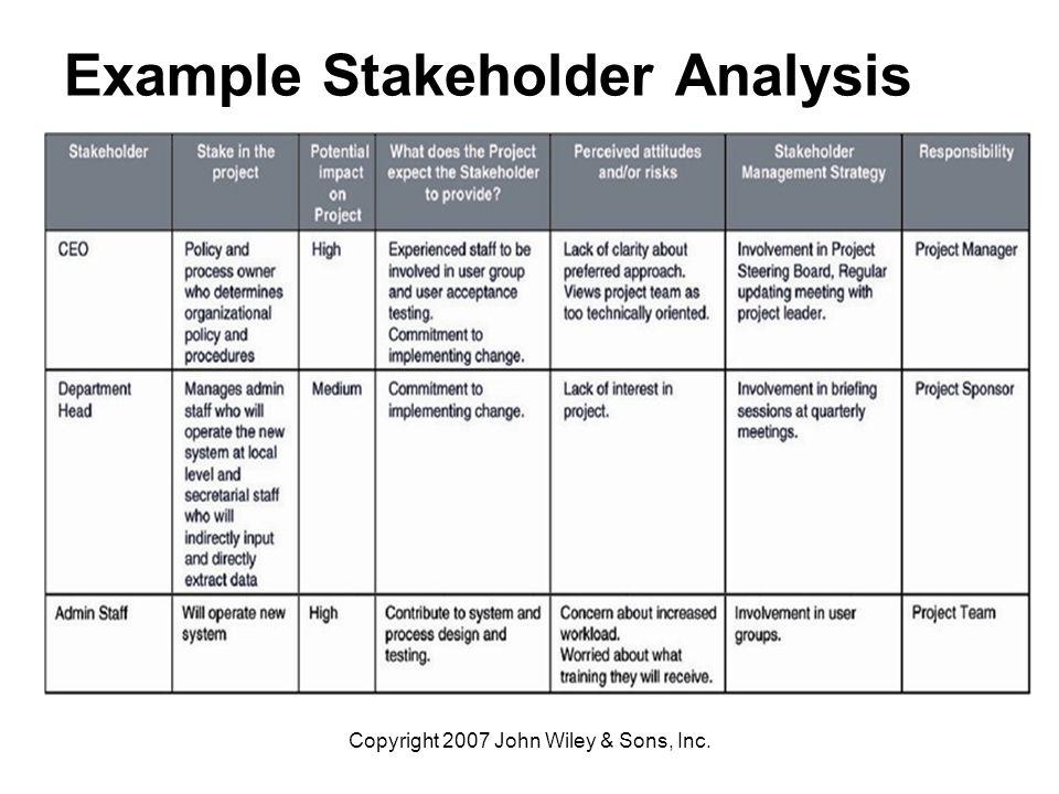 Sample stakeholder analysis