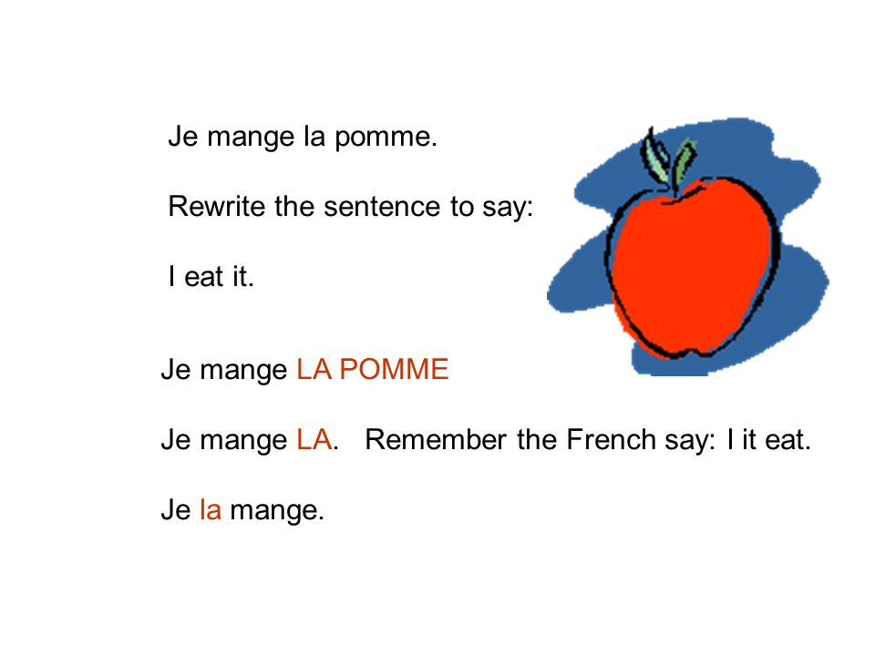 Je mange la pomme. Rewrite the sentence to say: I eat it. Je mange LA POMME. Je mange LA. Remember the French say: I it eat.