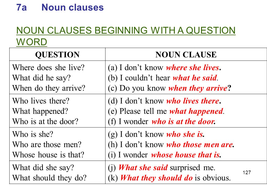 NOUN CLAUSES BEGINNING WITH A QUESTION WORD