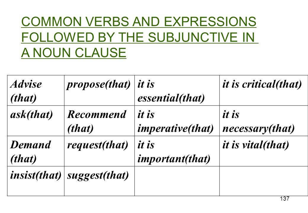 COMMON VERBS AND EXPRESSIONS FOLLOWED BY THE SUBJUNCTIVE IN