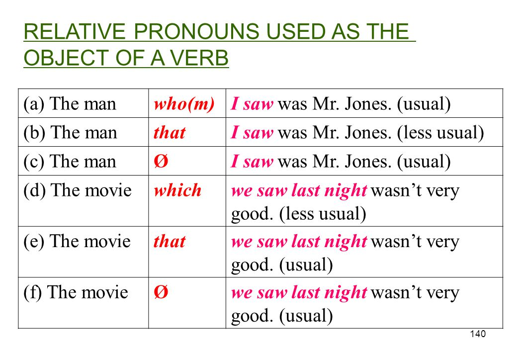 RELATIVE PRONOUNS USED AS THE OBJECT OF A VERB
