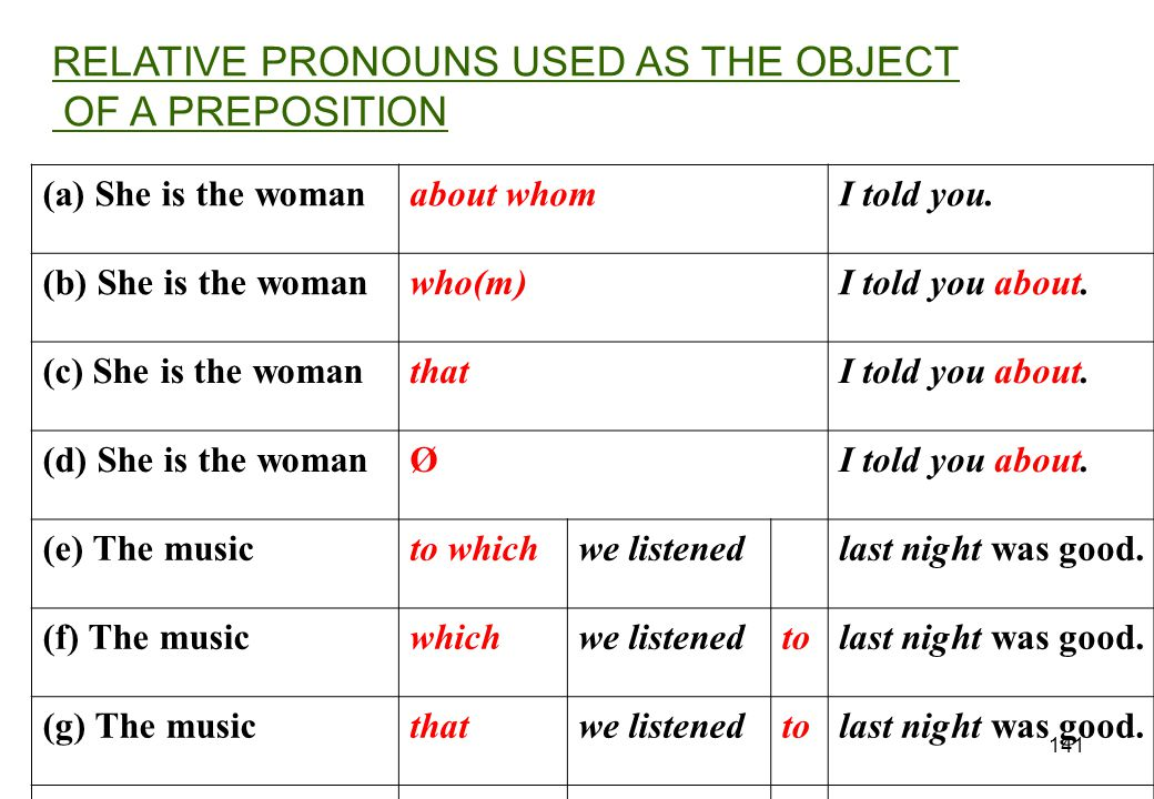 RELATIVE PRONOUNS USED AS THE OBJECT OF A PREPOSITION