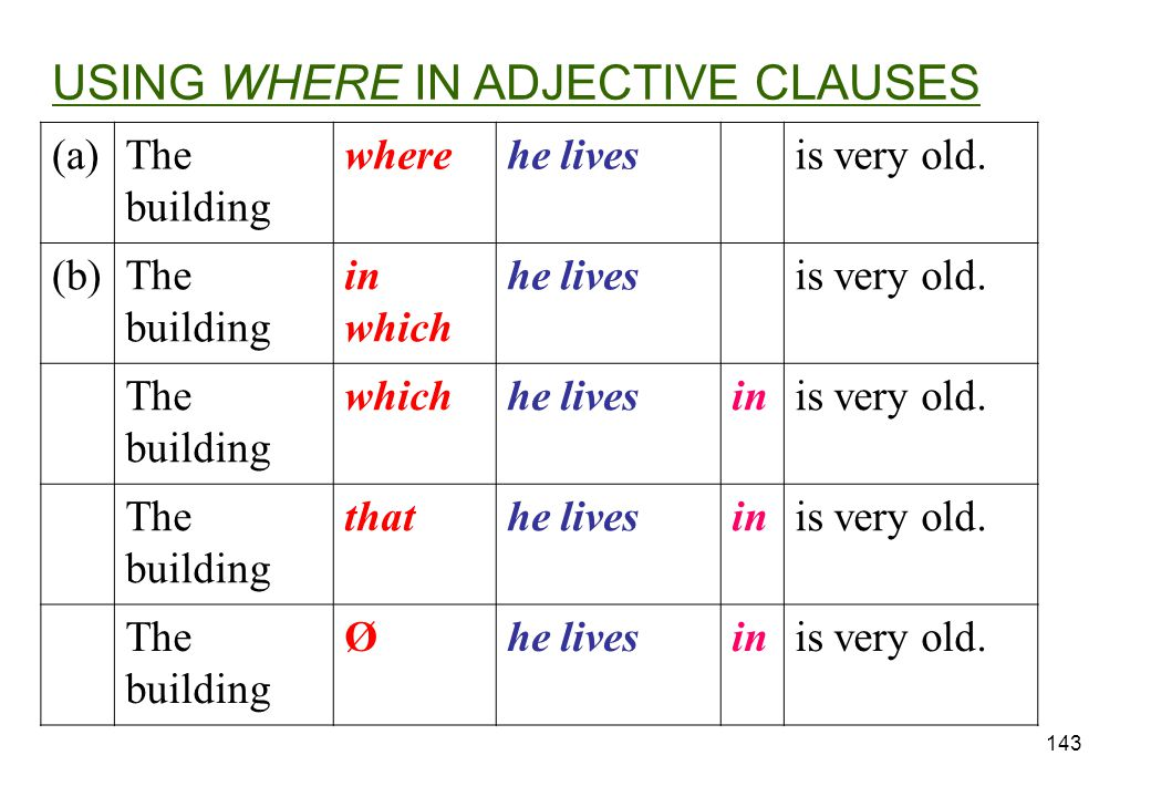 USING WHERE IN ADJECTIVE CLAUSES