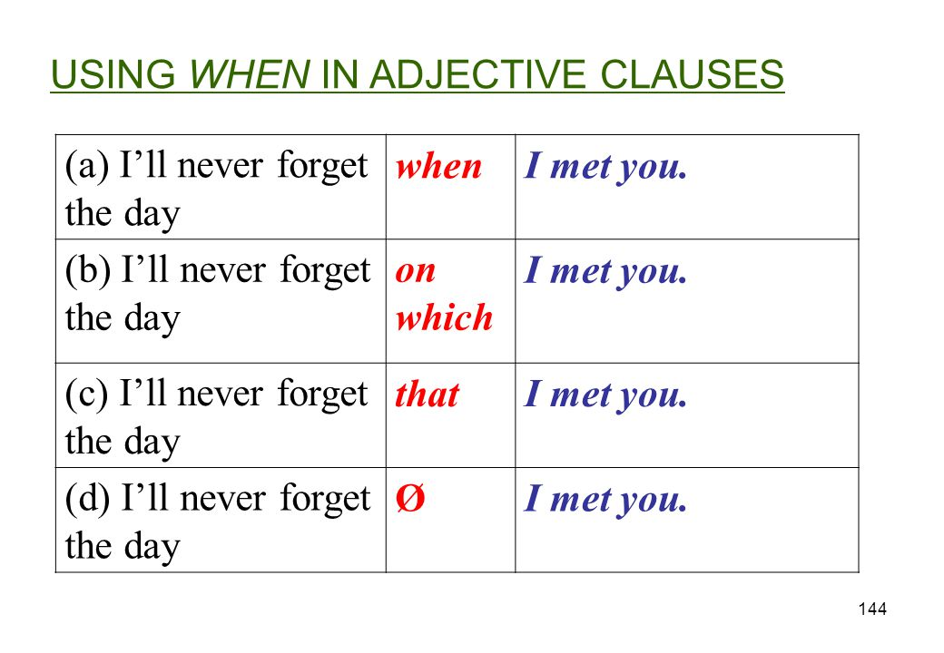 USING WHEN IN ADJECTIVE CLAUSES