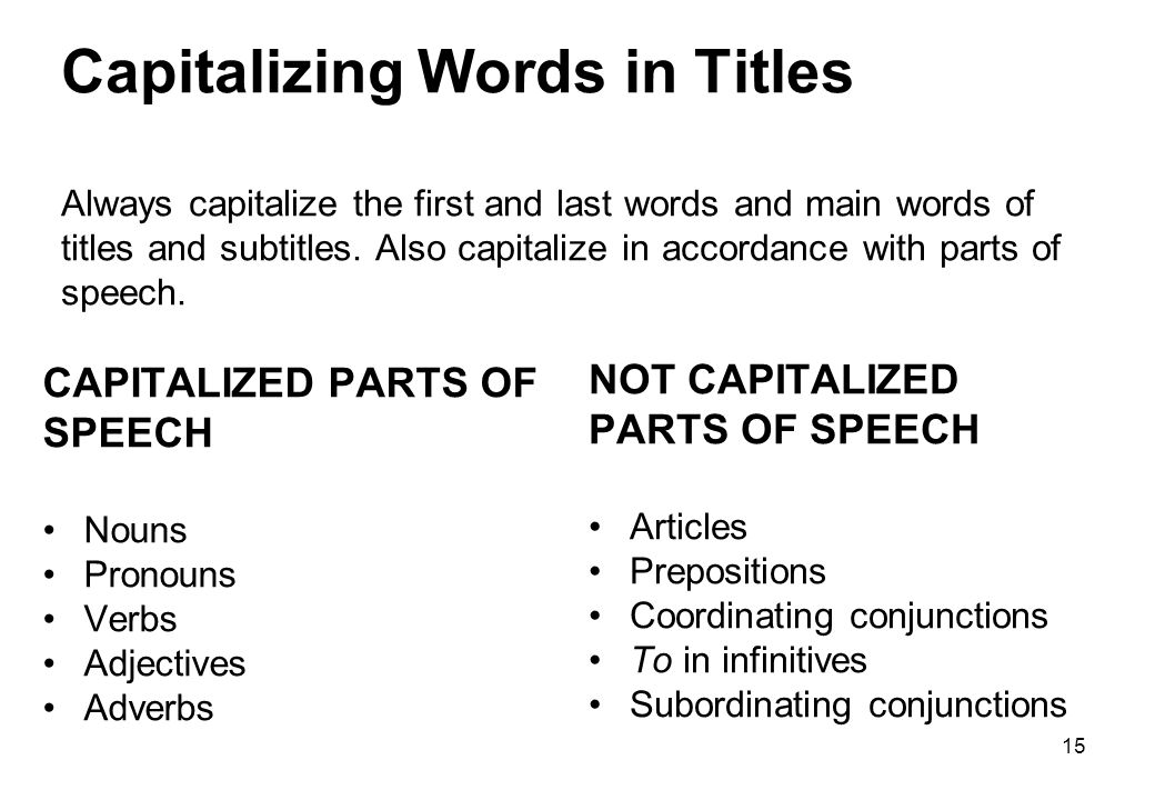 Capitalizing Words in Titles Always capitalize the first and last words and main words of titles and subtitles. Also capitalize in accordance with parts of speech.