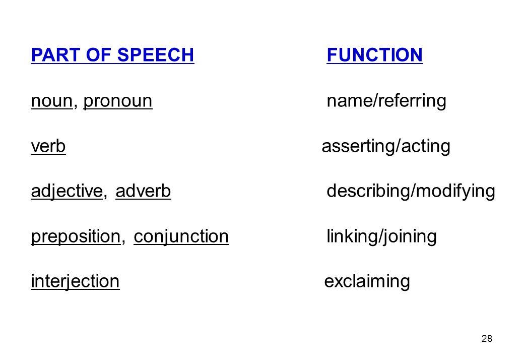 PART OF SPEECH FUNCTION
