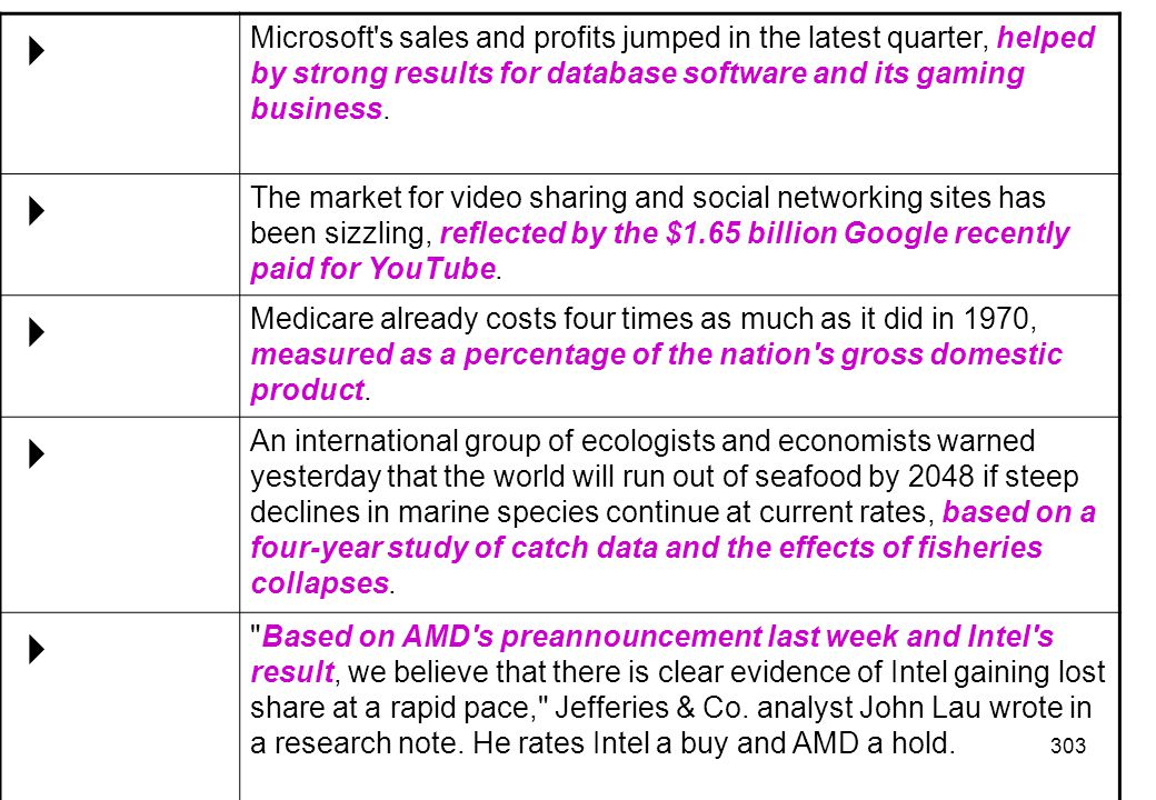  Microsoft s sales and profits jumped in the latest quarter, helped by strong results for database software and its gaming business.
