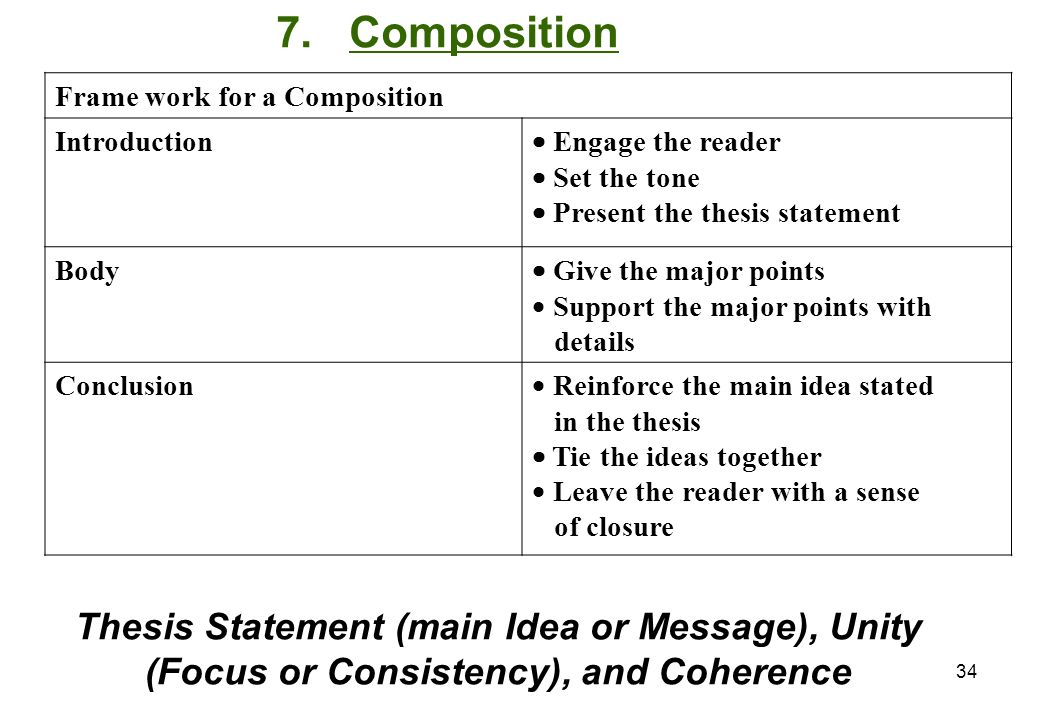 7. Composition Thesis Statement (main Idea or Message), Unity