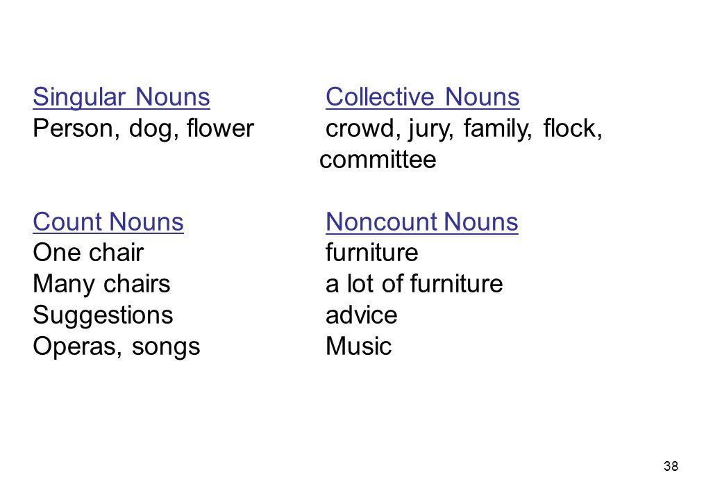 Singular Nouns Collective Nouns