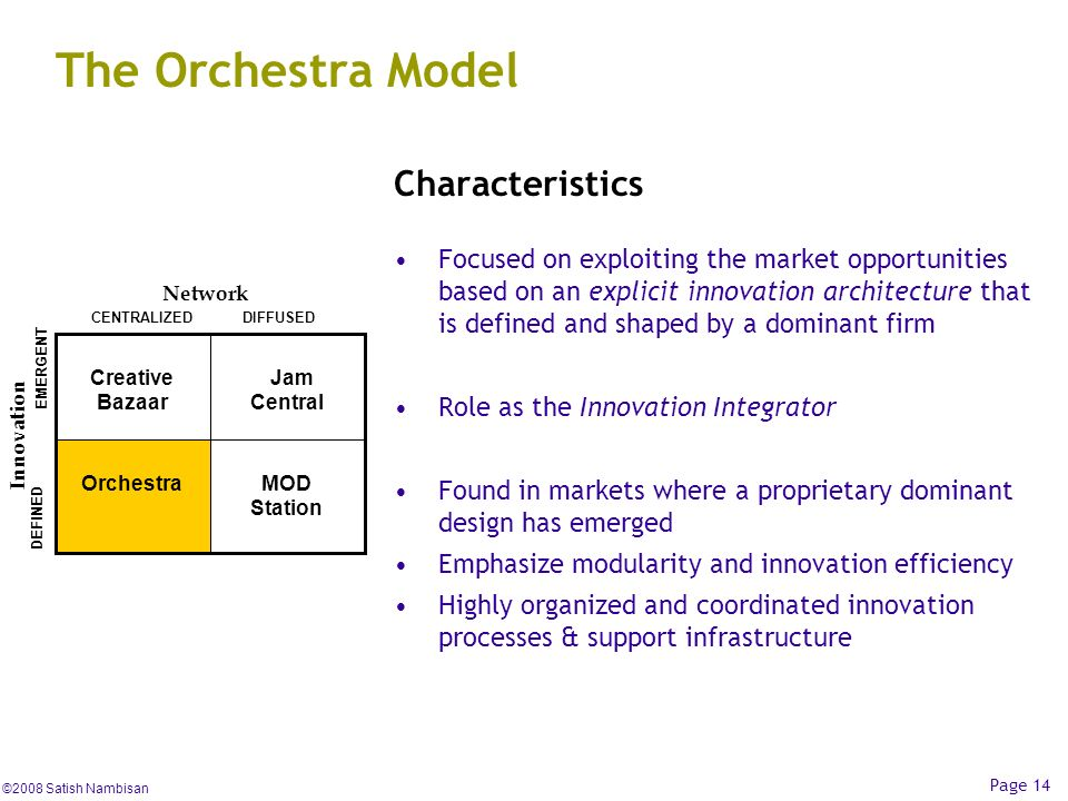 The Orchestra Model Characteristics