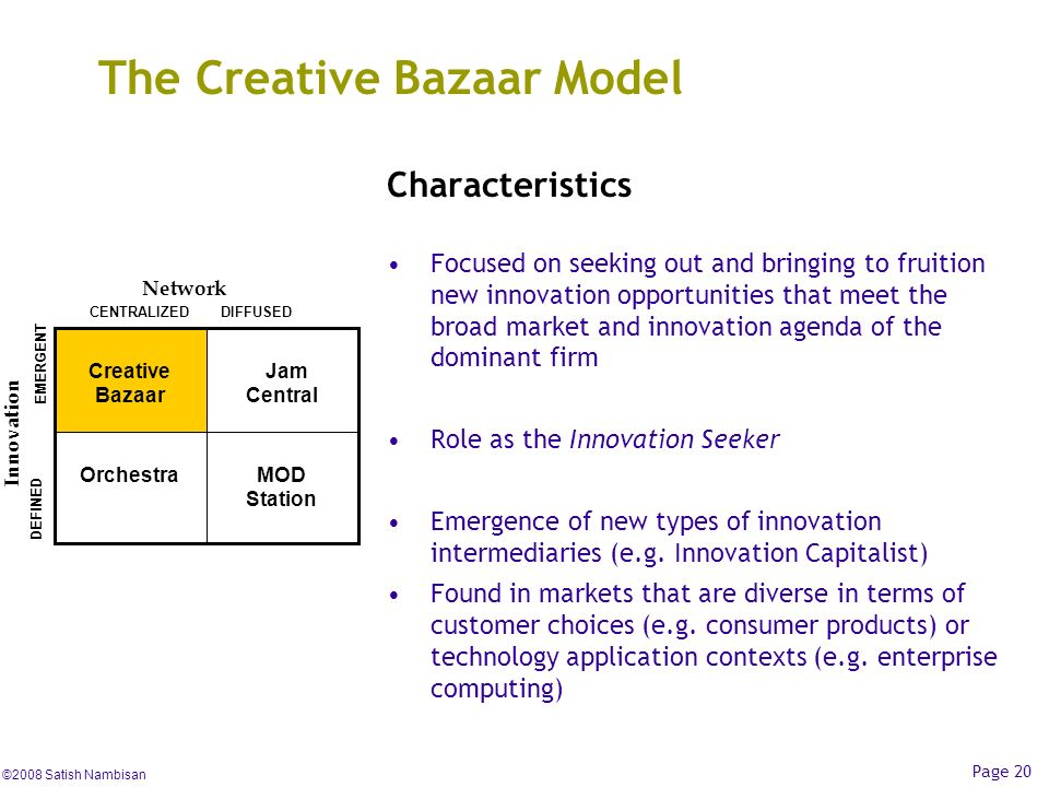 The Creative Bazaar Model