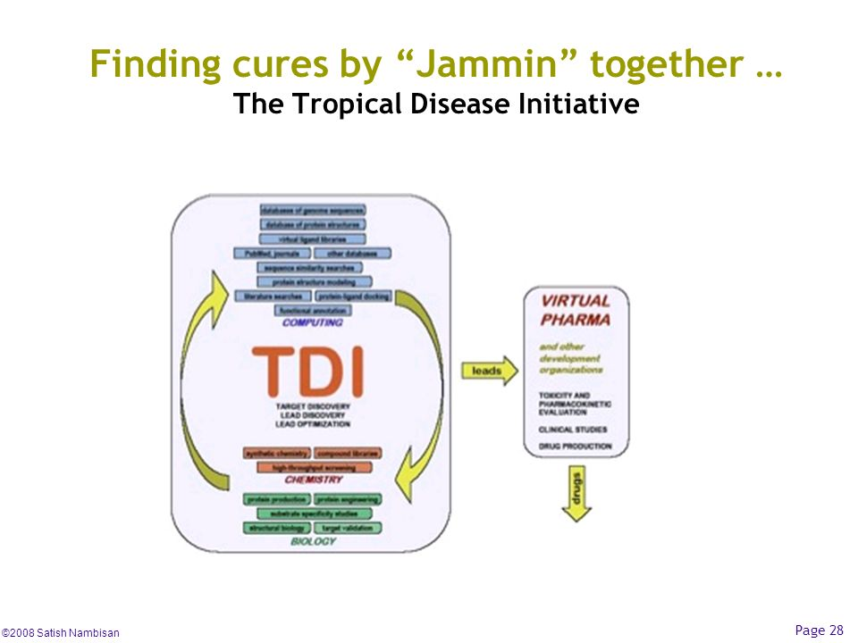 Finding cures by Jammin together … The Tropical Disease Initiative