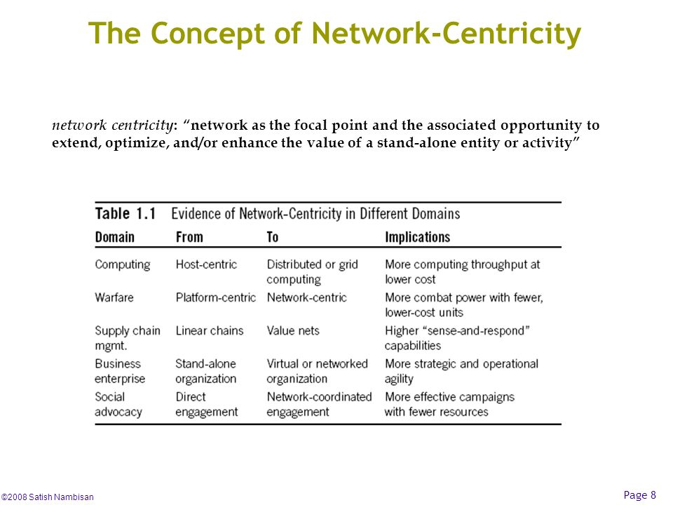 The Concept of Network-Centricity
