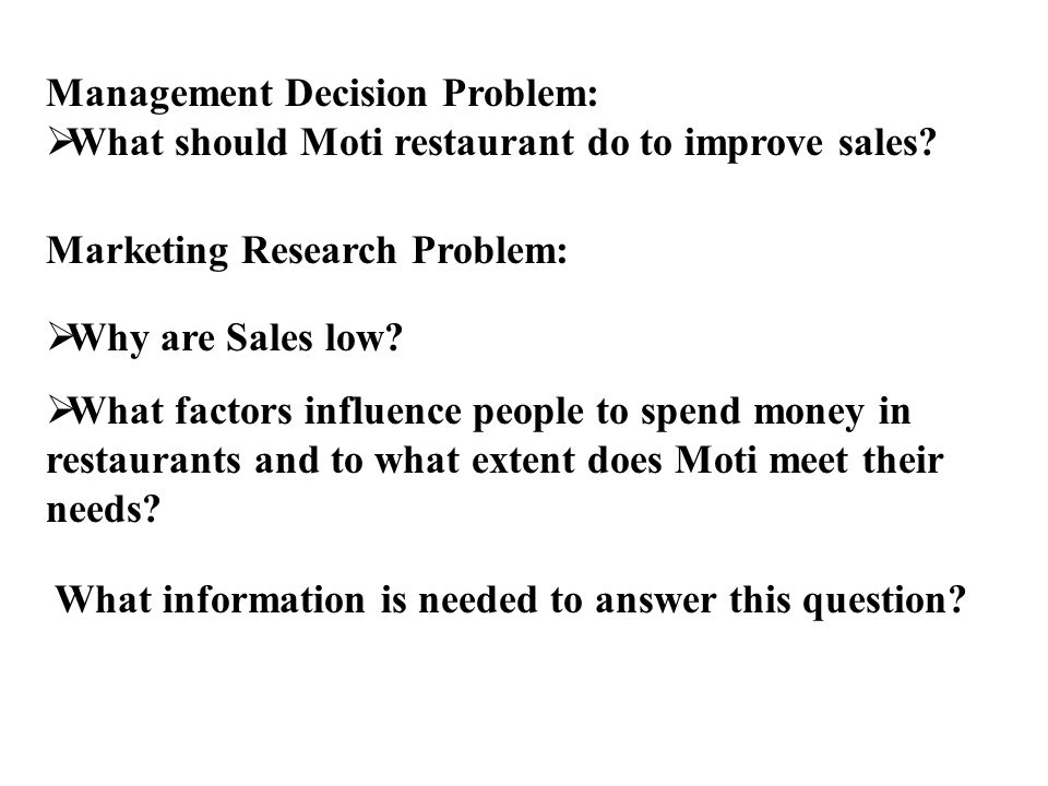 Management Decision Problem: