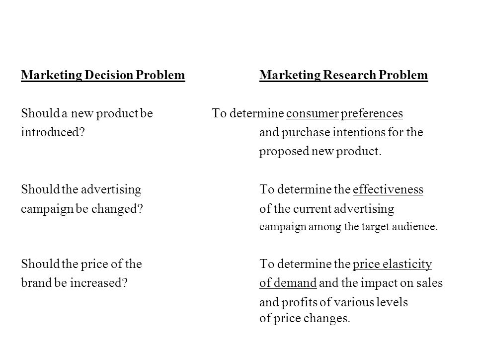 Marketing Decision Problem Marketing Research Problem