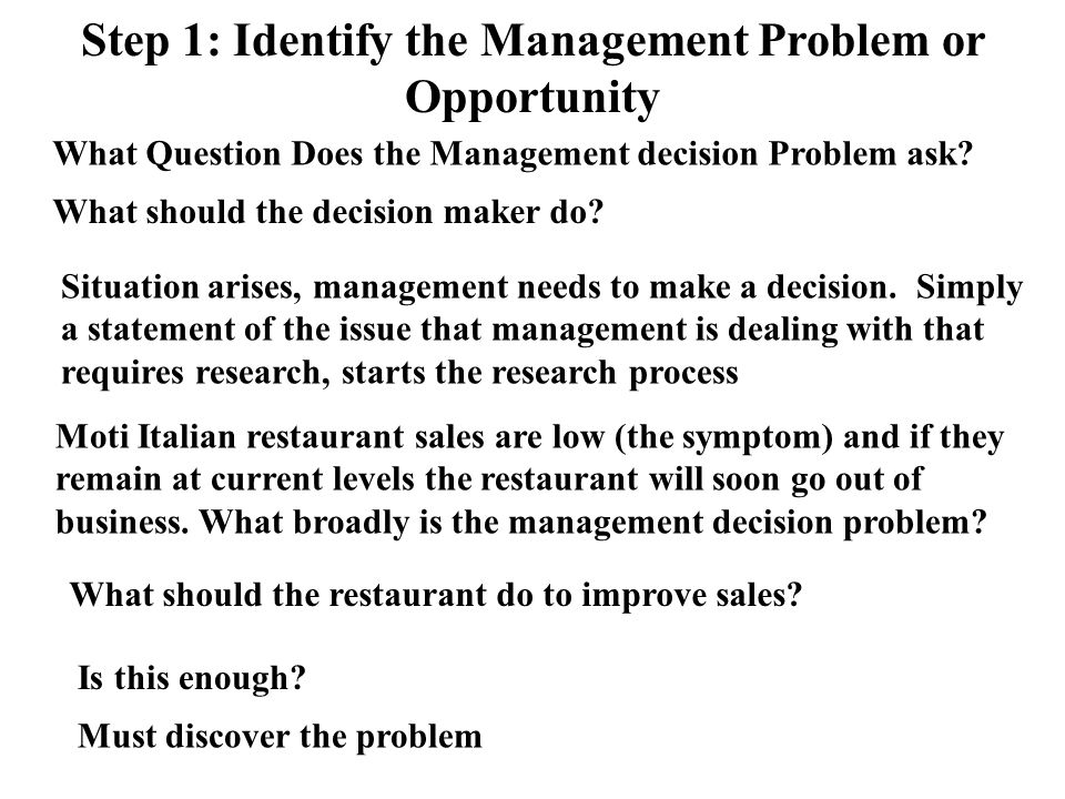 Step 1: Identify the Management Problem or Opportunity