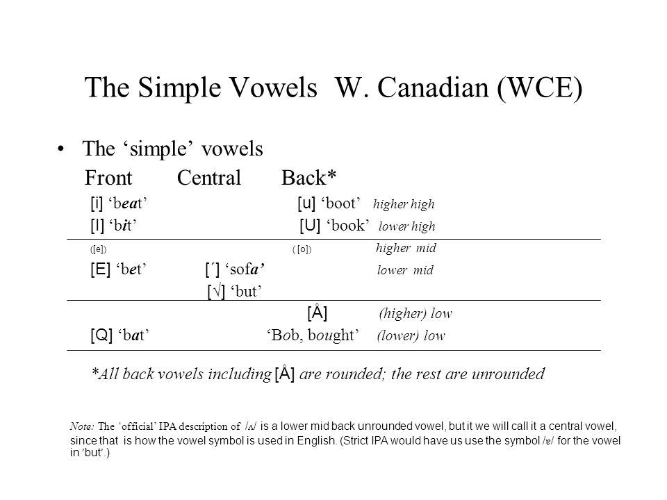The Simple Vowels W. Canadian (WCE)