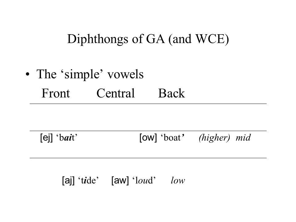 Diphthongs of GA (and WCE)