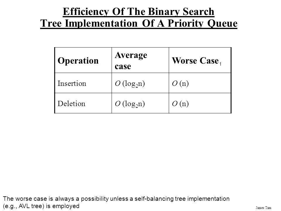 Binary search algorithm - Wikipedia