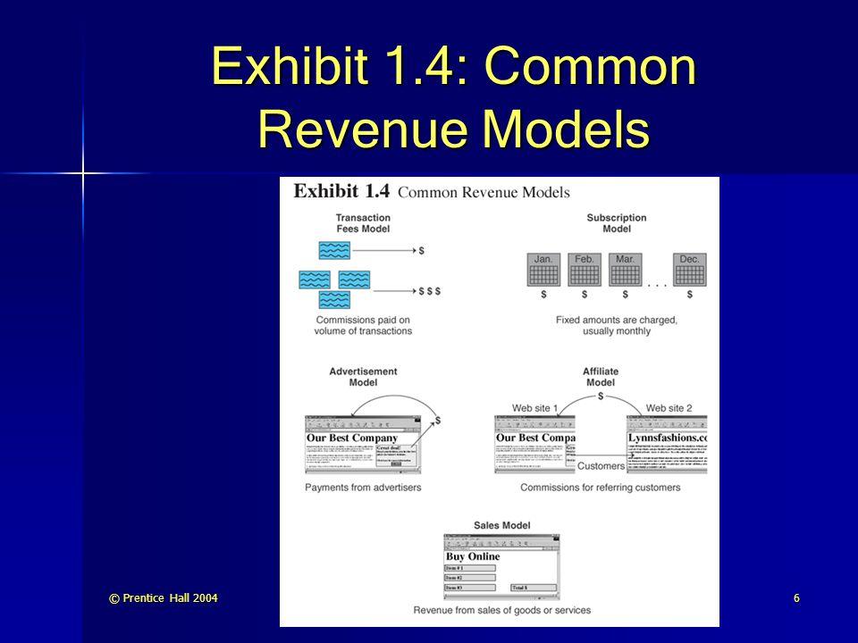 Exhibit 1.4: Common Revenue Models