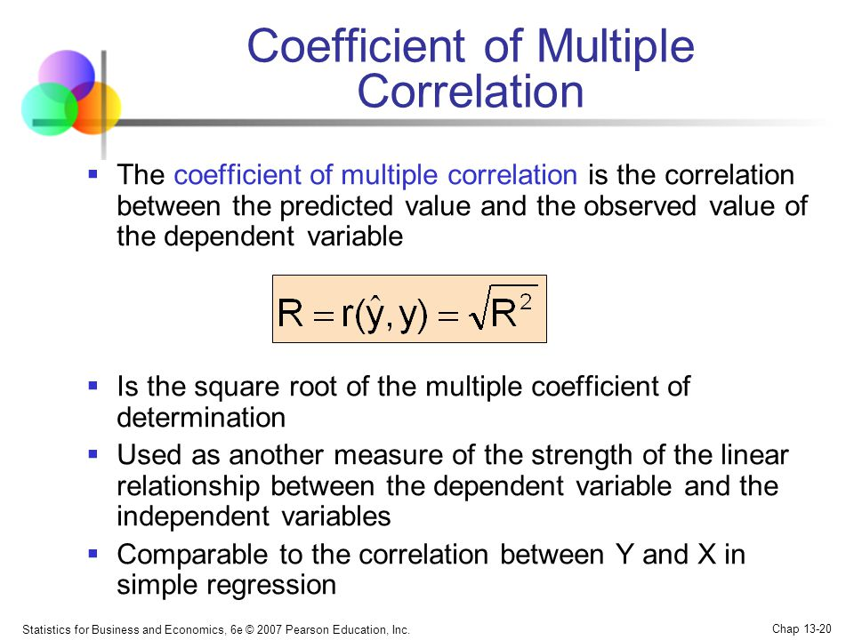 Coefficient of Multiple Correlation