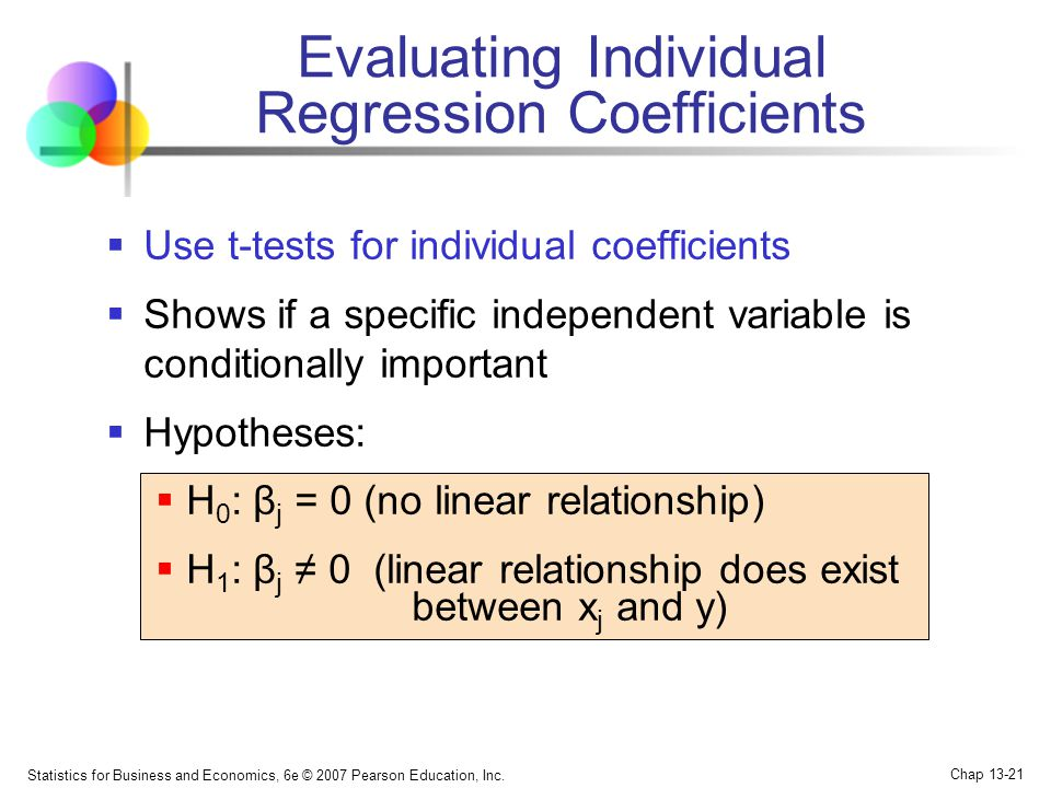 Evaluating Individual Regression Coefficients