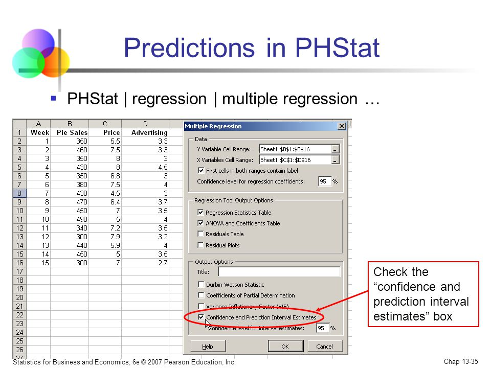 Predictions in PHStat PHStat | regression | multiple regression …