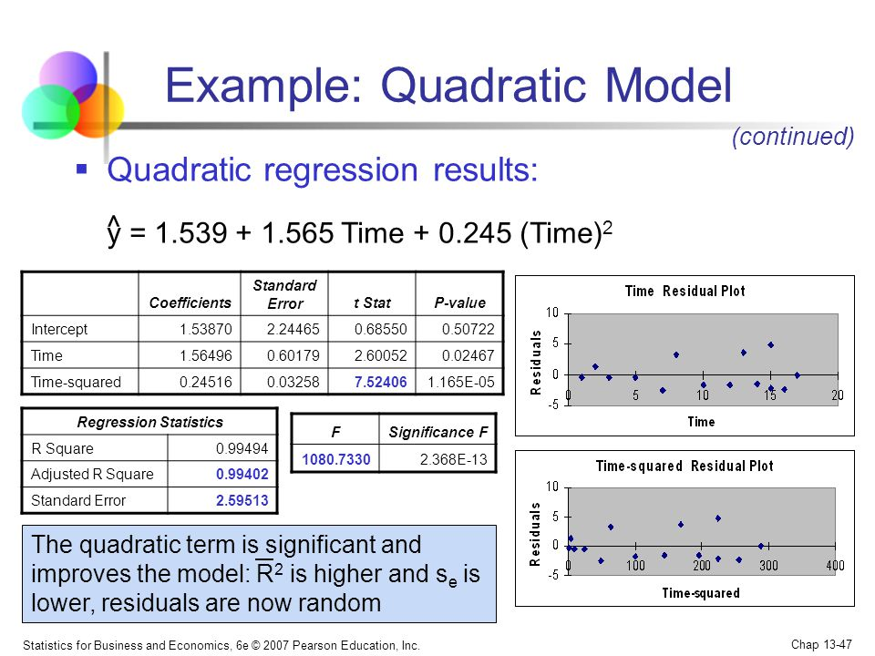 Example: Quadratic Model
