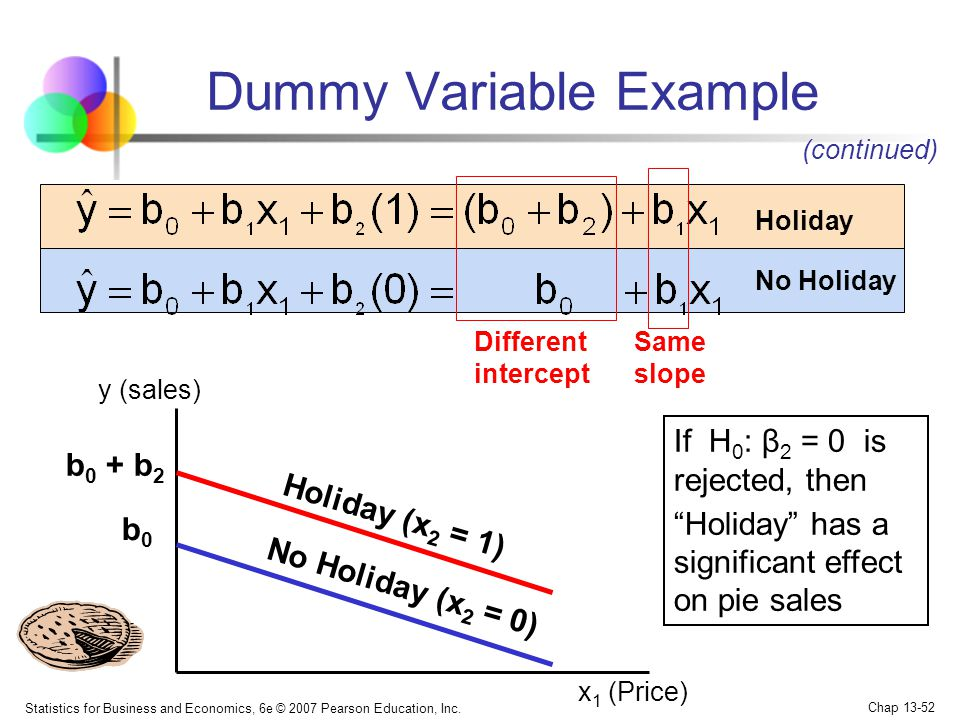 Dummy Variable Example