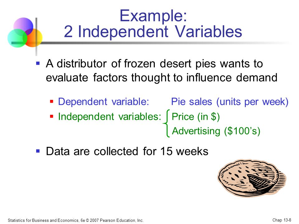 Example: 2 Independent Variables