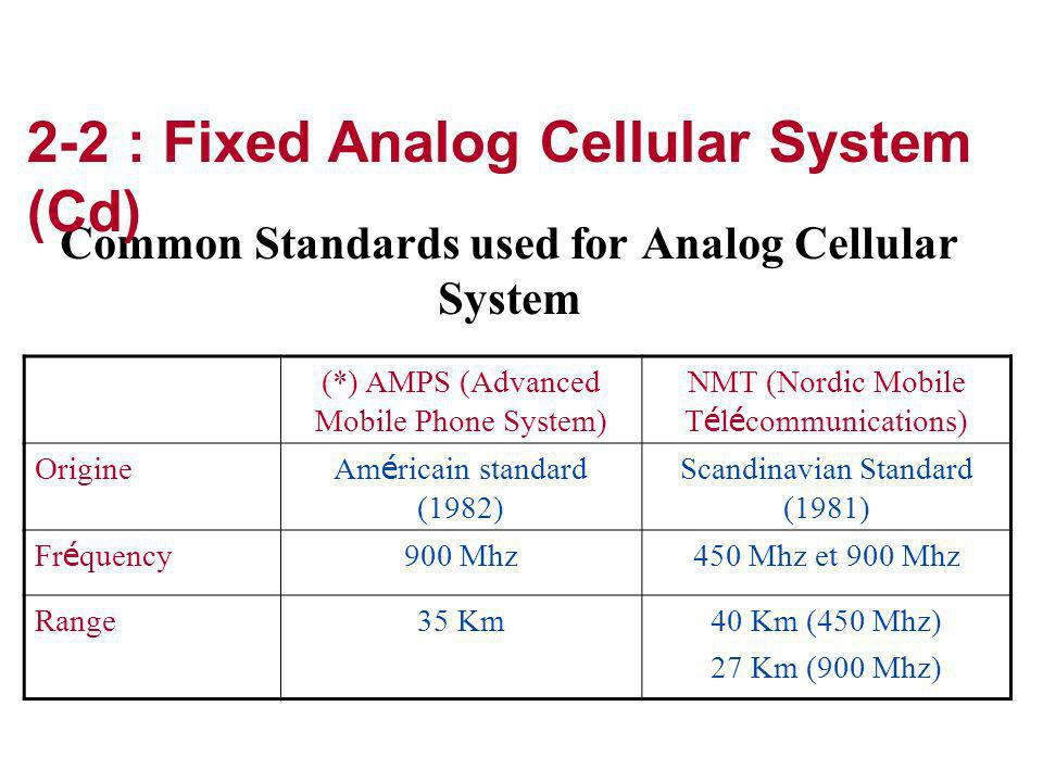 Common Standards used for Analog Cellular System