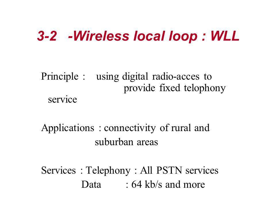 3-2 -Wireless local loop : WLL