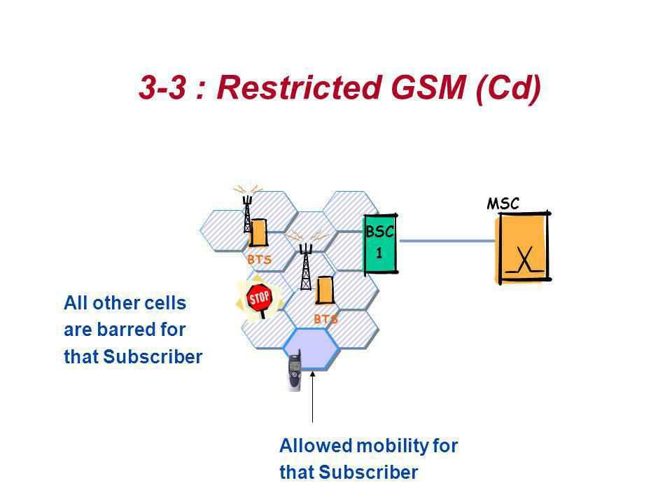 3-3 : Restricted GSM (Cd) BTS. BSC. 1. MSC. Allowed mobility for that Subscriber.
