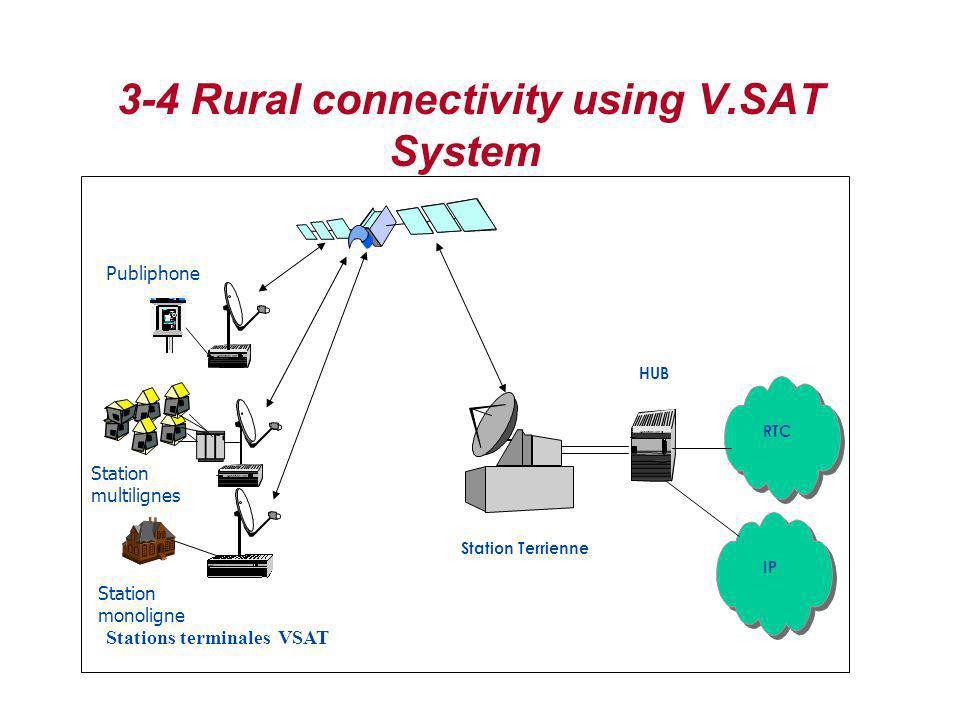 3-4 Rural connectivity using V.SAT System