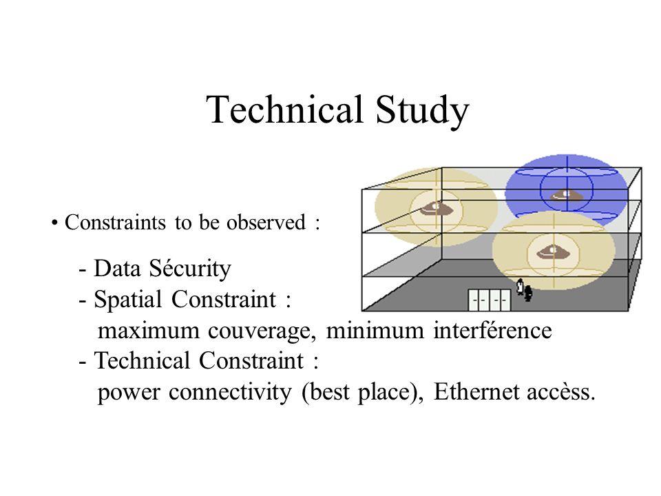 Technical Study Data Sécurity Spatial Constraint :