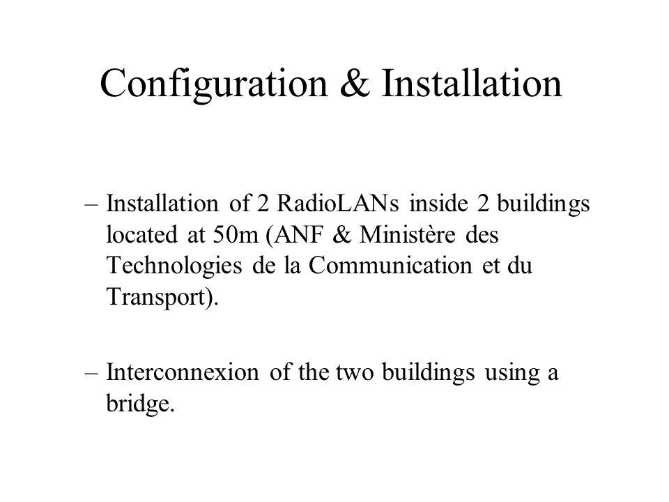 Configuration & Installation