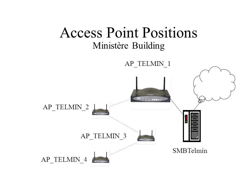 Access Point Positions Ministère Building