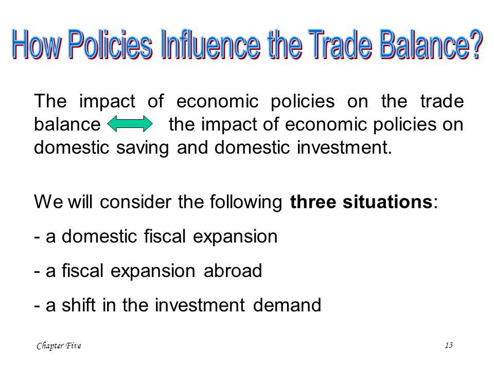How Policies Influence the Trade Balance