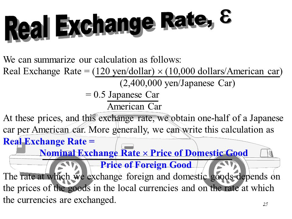 e Real Exchange Rate, We can summarize our calculation as follows:
