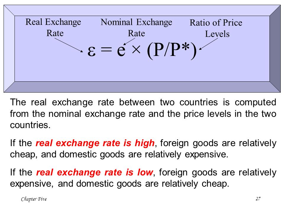 e = e × (P/P*) Real Exchange Rate Nominal Exchange Rate Ratio of Price