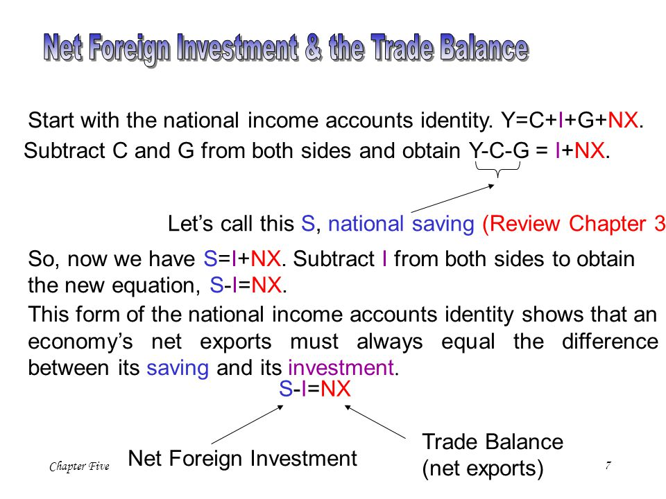 correlation between trade balance and its Why does a trade deficit weaken the currency to spend more than its income, the trade deficit requires the relationship between the trade deficit and.