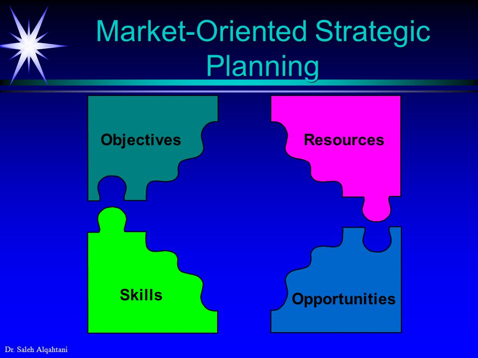corporate and division strategic planning Develops strategies and resources to help mom achieve its goals.