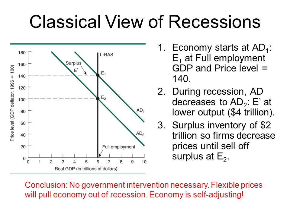 conclusion to economic recession Guidelines and steps to stop recession for governments, companies & individuals of a country and to bring back the economy to the path of growth, prosperity.