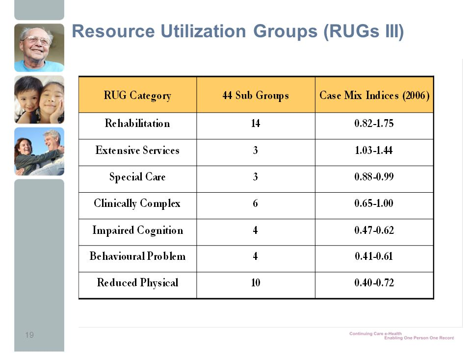 Rug Groups Rugs Ideas